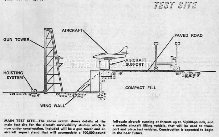 Aircraft Survivability sketch
